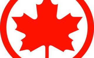 Green card в Канаду